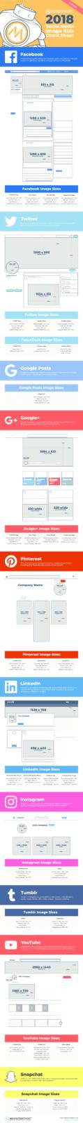 2018 Social Media Image Size Cheat Sheet
